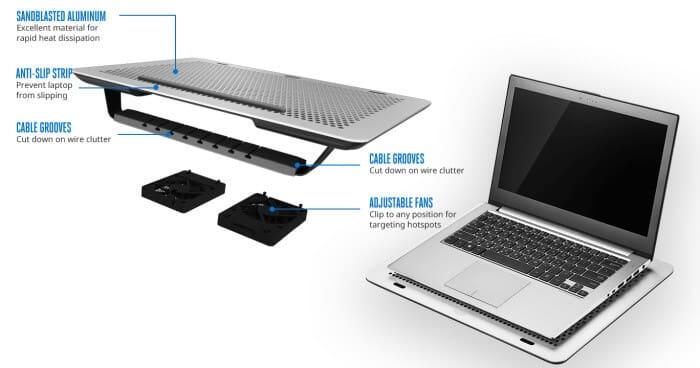 Chất liệu đế tản nhiệt laptop hihui