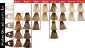 Tiêu chí chất lượng thuốc nhuộm tócDavinesxx