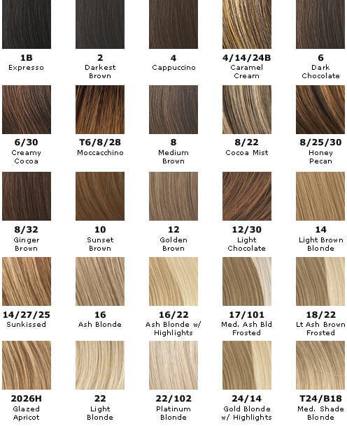 Tiêu chí chất lượng thuốc nhuộm tócLoreal