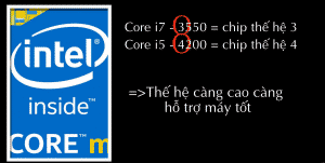 vi sử lí của chip