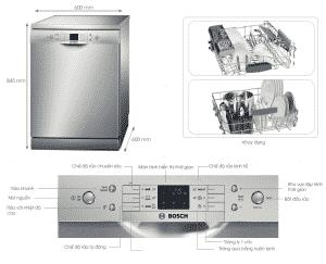 Hệ thống điều khiển máy rửa bát