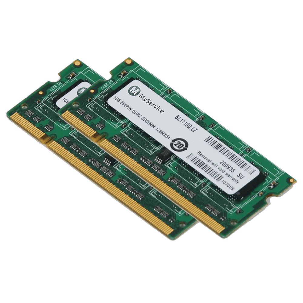 Ram của Laptop