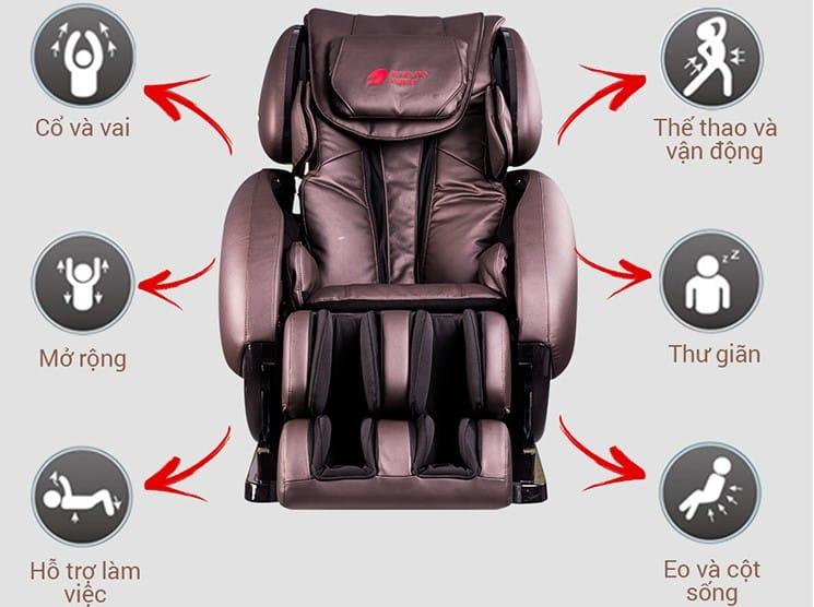 công nghệ massage