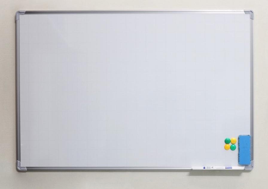 Kích thước bảng phù hợp