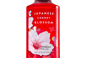 body lotion review