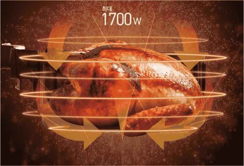 Sản phẩm giúp dễ dàng loại bỏ tới 80% lượng mỡ có trong thực phẩm