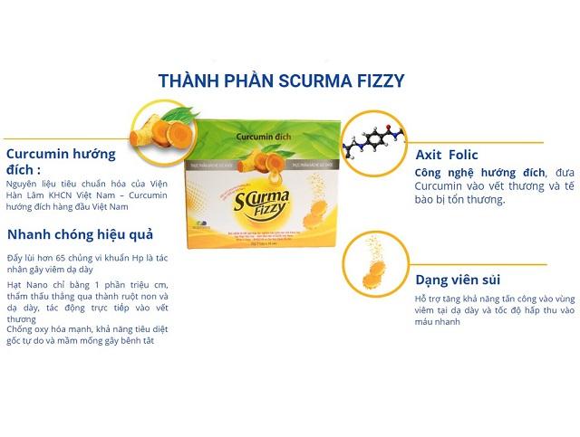 Viên sủi Scurma Fizzy chứa axit folic